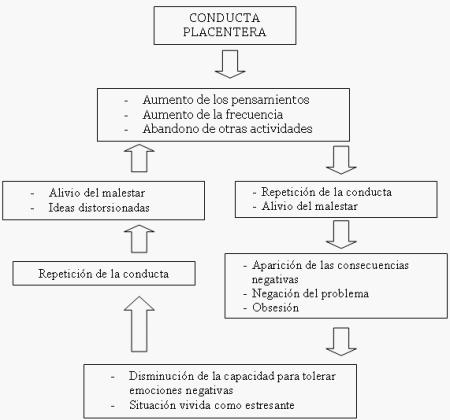 Tratamiento de Adicciones en Adultos